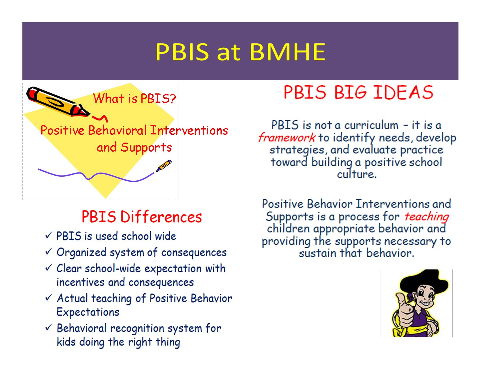 PBIS Page 1