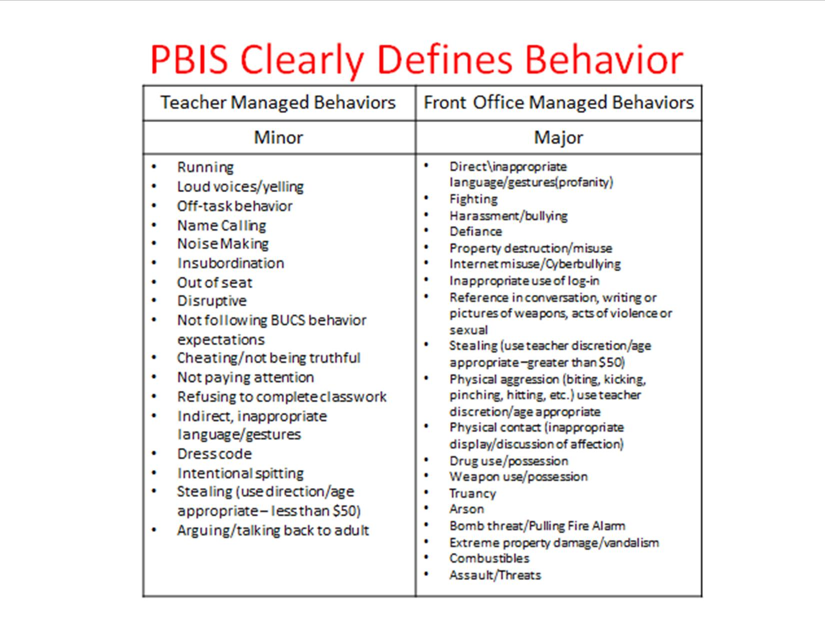 PBIS Page 4