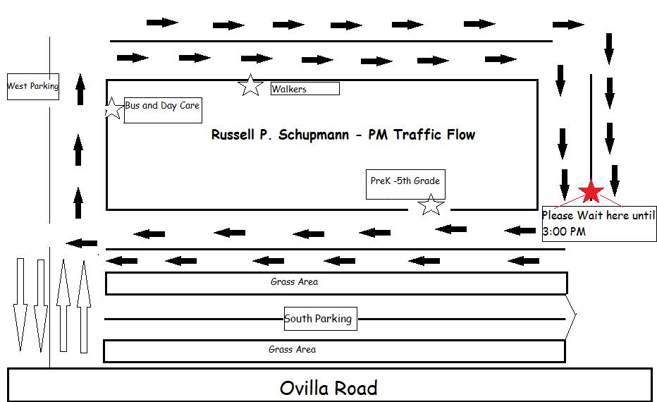 Traffic Flow PM