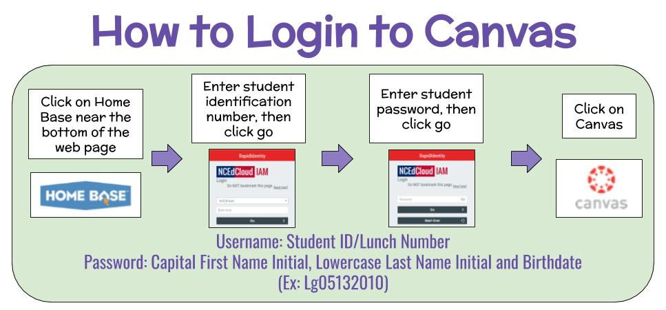 How to Login to Canvas