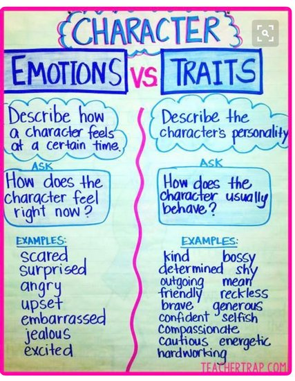Character Emotions vs Traits