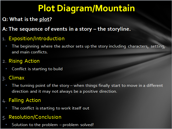 Plot Diagram Notes
