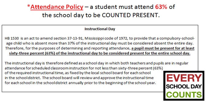 Every School Day Counts Attendance Policy image