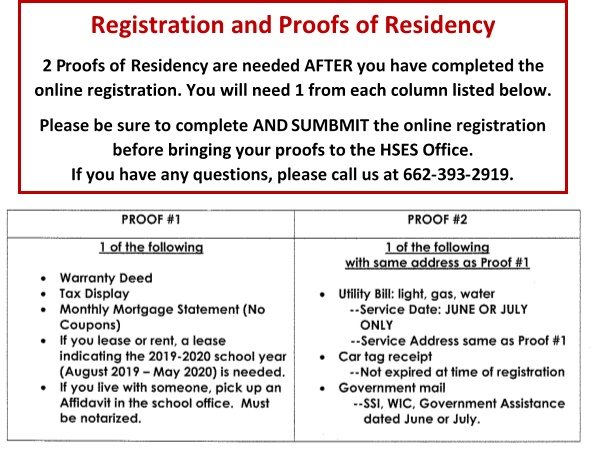 Proofs of Residency