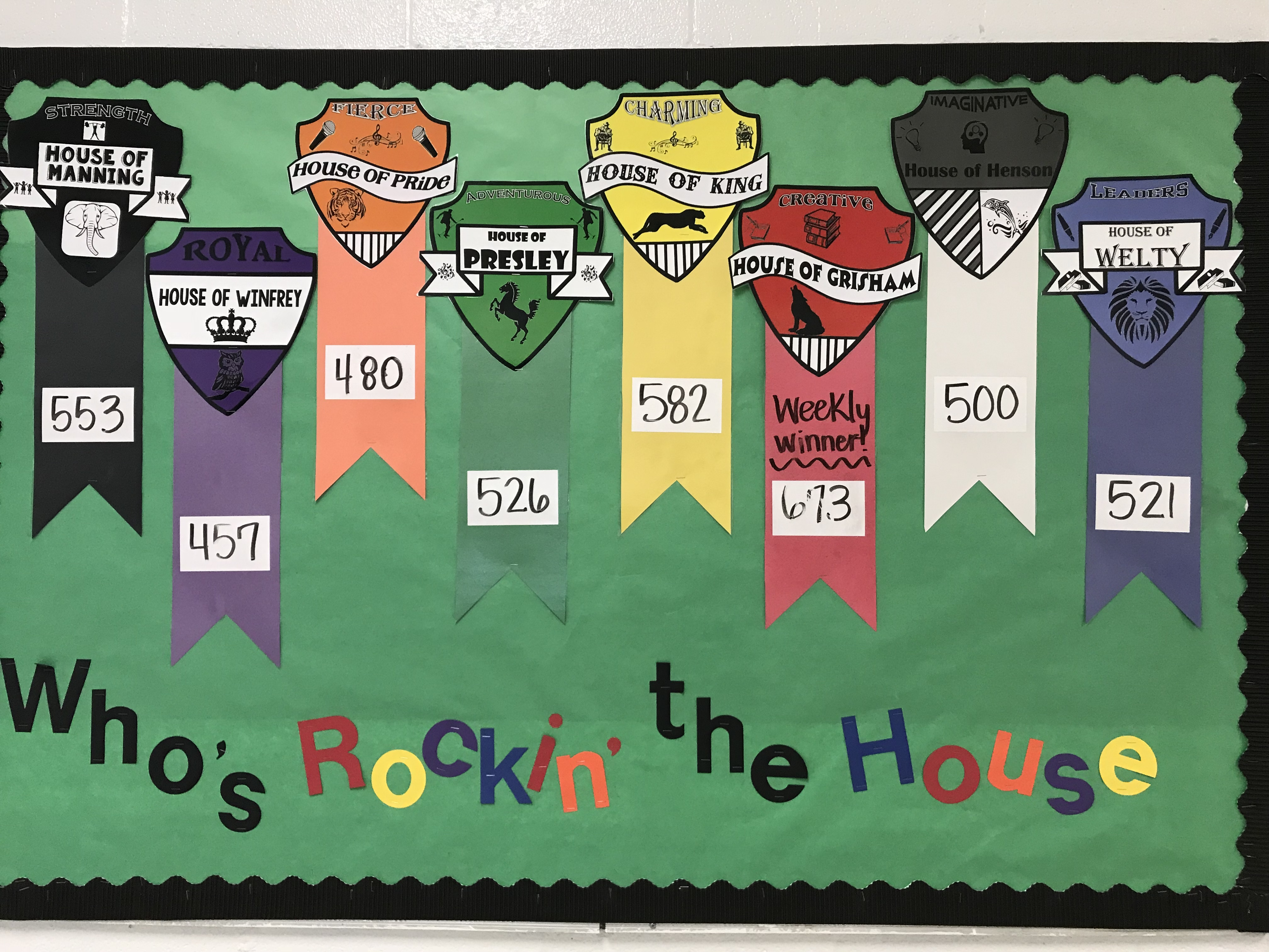 Rocking the House Standings