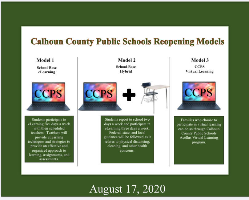 CCPS 2020-2021 Model for Opening Schools Infographic
