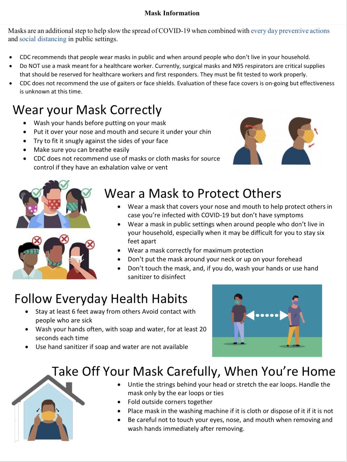 Mask Information Image