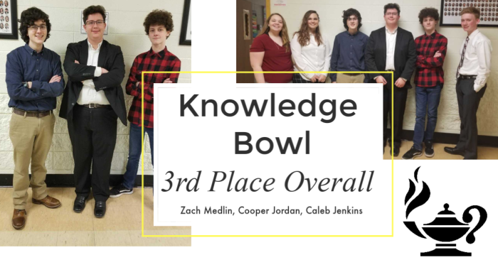 Knowledge Bowl Team