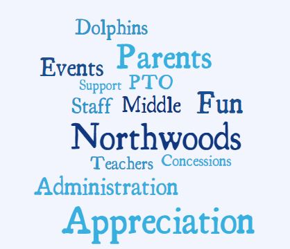Wordle with Various PTO and Northwoods related term