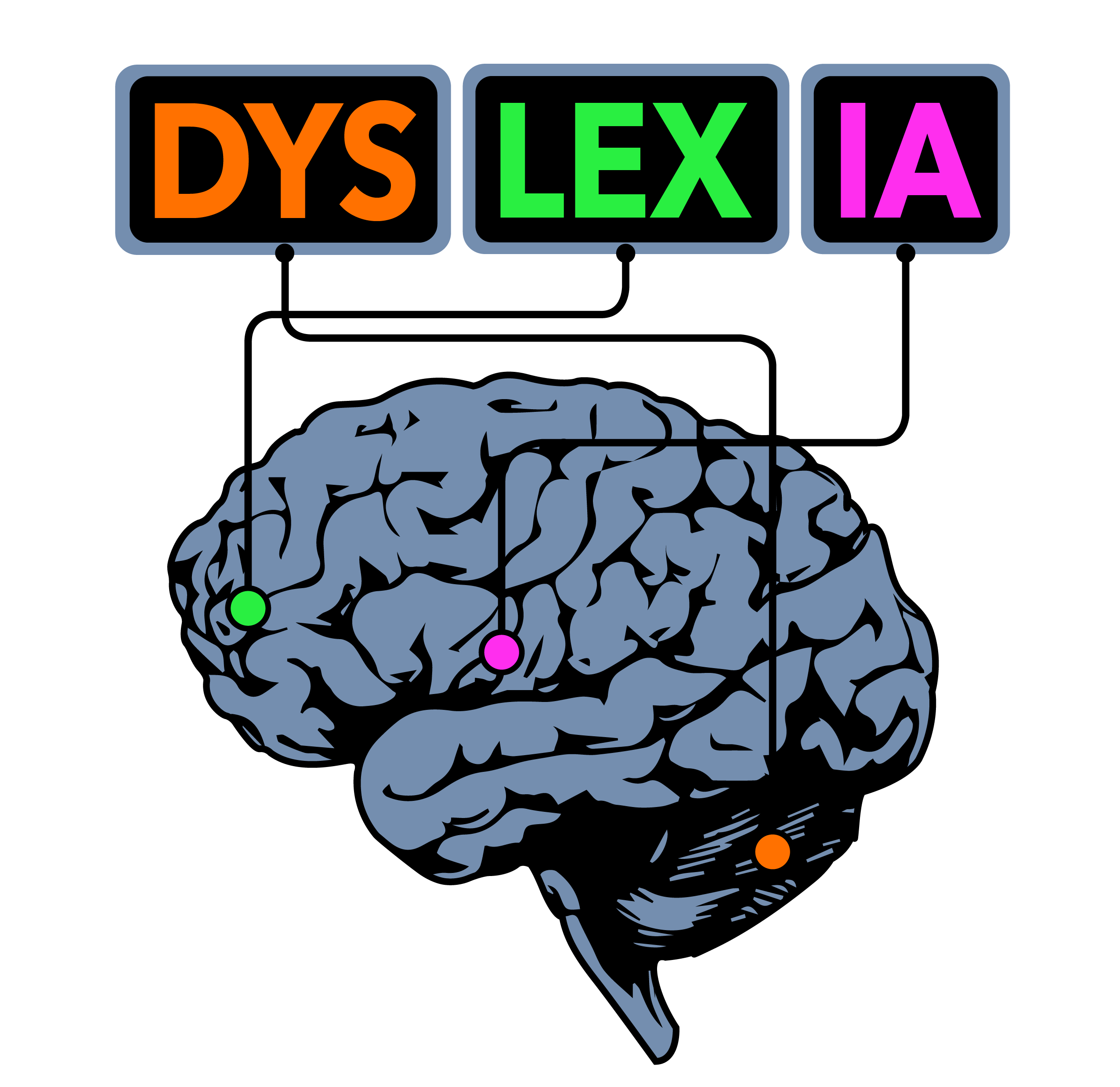 This is a title image that shows an illustrated brain with various lines pointing to different areas of the brain. The lines point to the word dyslexia at the top of the page.