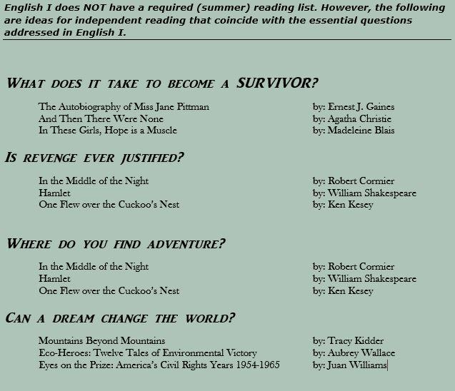 Summer Reading List For And By Teachers >> Grainger High School Teachers Margaret Martin Summer