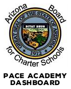Transportation | Pace Prep Academy