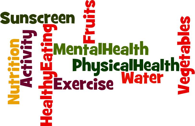 Student Wellness wordle