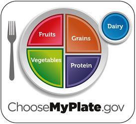 Dietary Guidelines chart