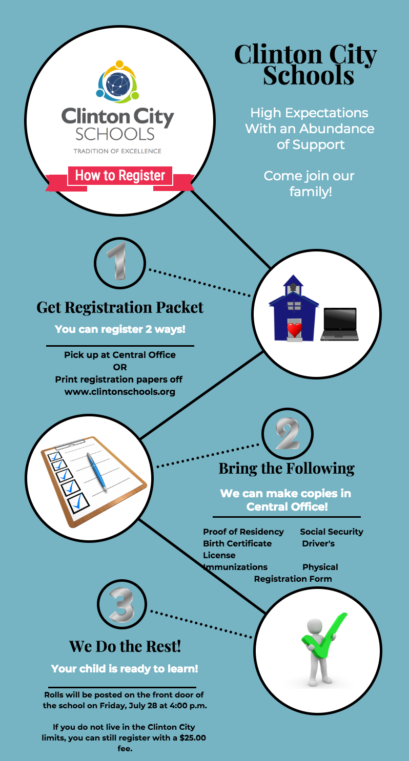 How to register a student in Clinton City Schools
