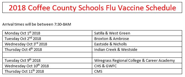 Flu Shot Schedule 2018