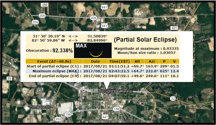 Local Eclipse Data - August 21 Partial Solar Eclipse