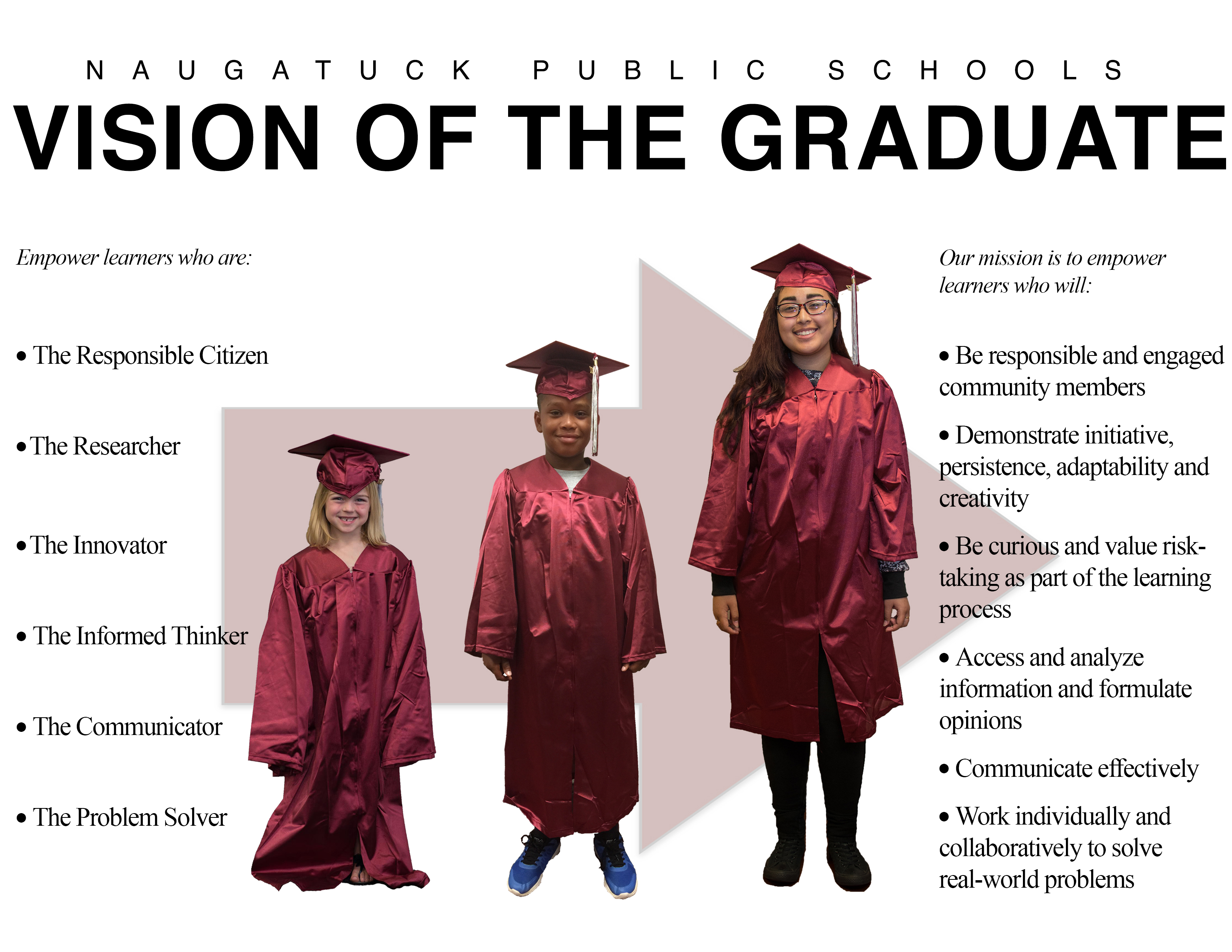 Vision of the Graduate
