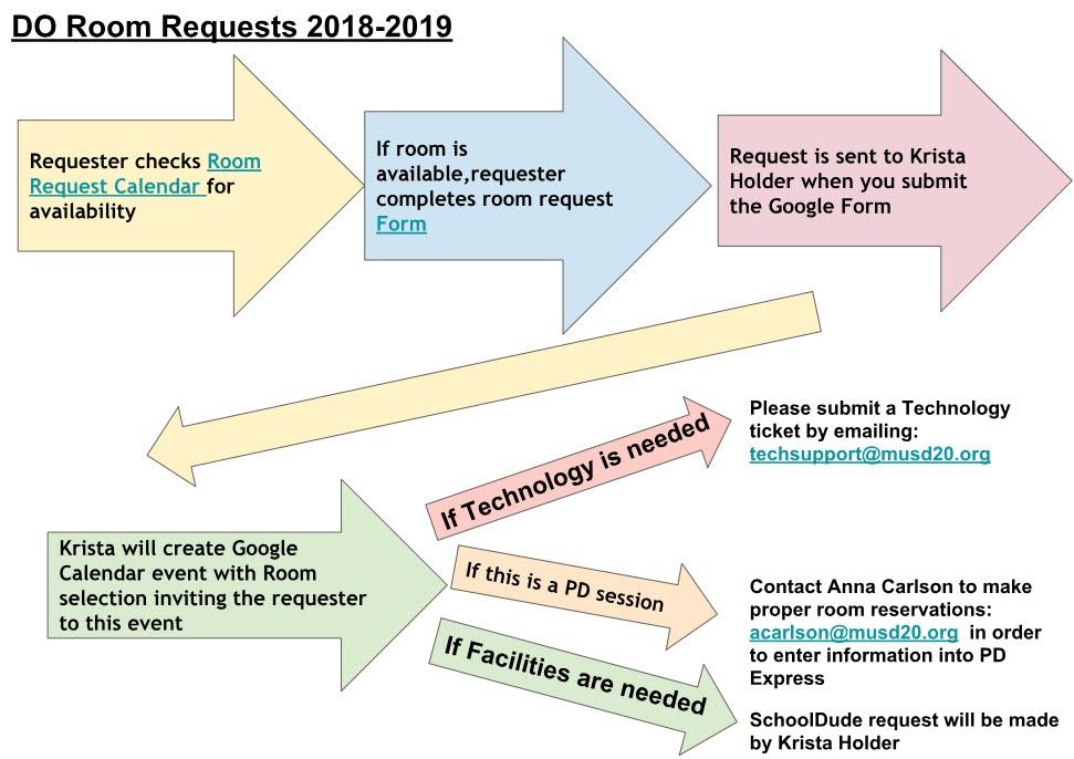 2018-19 Room Requests