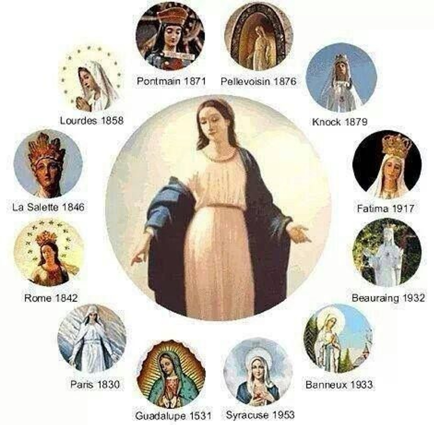 Marian Apparitions are Real