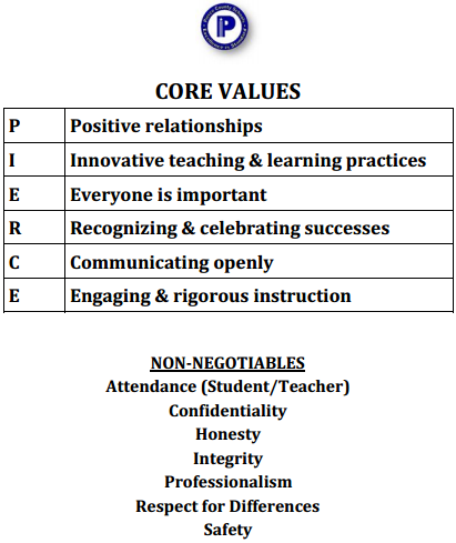 Pierce County Schools Core Values