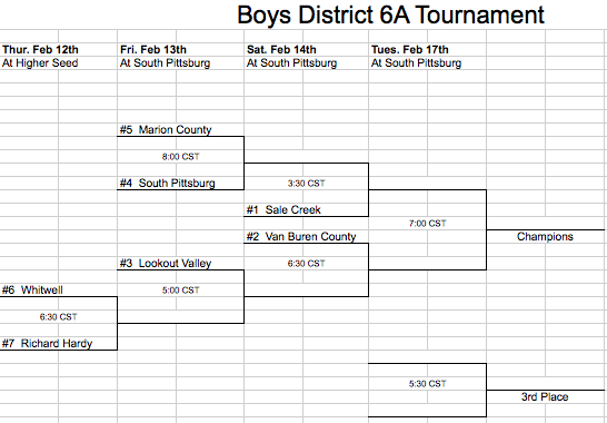District%206A%20Boys%20Tournament.png