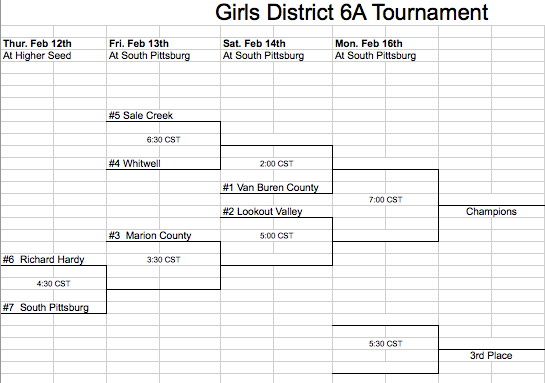 District%206A%20Girls%20Tournament.png