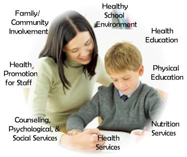 Balanced Student Health