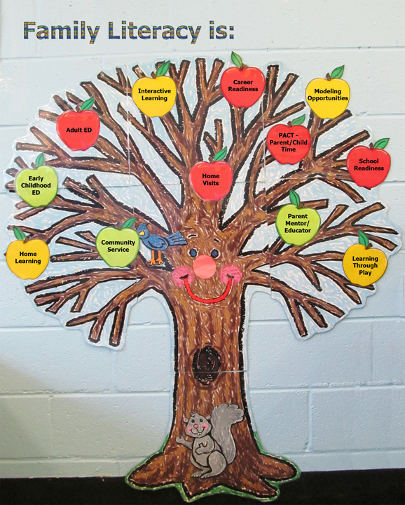 family literacy tree