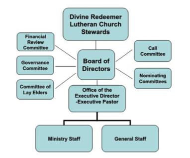 Welcome   Divine Redeemer Lutheran Church & School