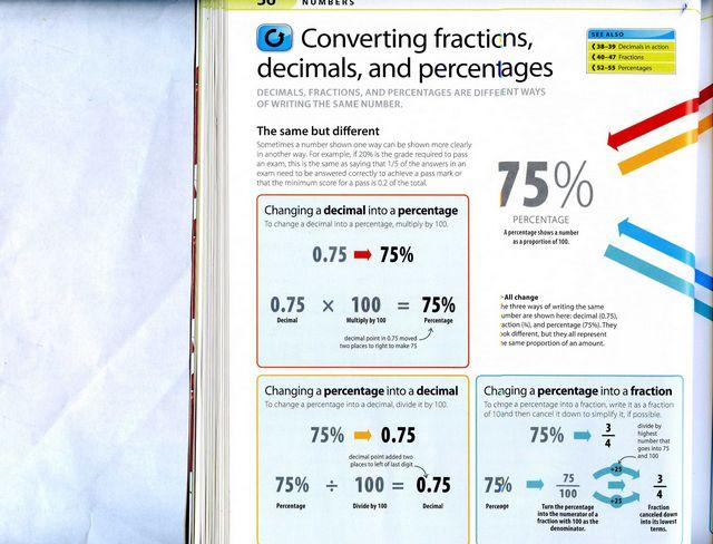 Common Worksheets » Percentage To Fraction Converter - Preschool ...