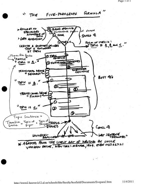 tree diagram essay writing Bestessaywriterscom is a professional essay writing company dedicated to i and ii (affinity diagram and tree l3 case study: the creative design group.