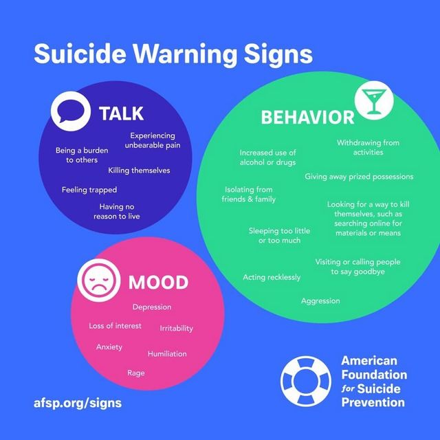 Suicide Prevention Warning Signs