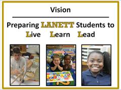 Lanett City Schools' Vision