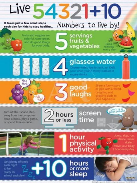 Healthy Numbers to Live By!