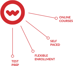 Flexible Online Learning