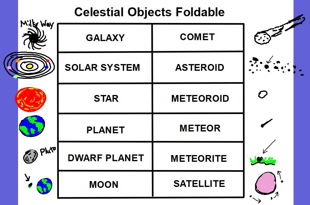 solar system quizizz - photo #23