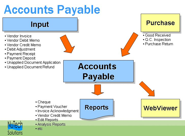 Accounts Payable Welcome To Gadsden County Schools