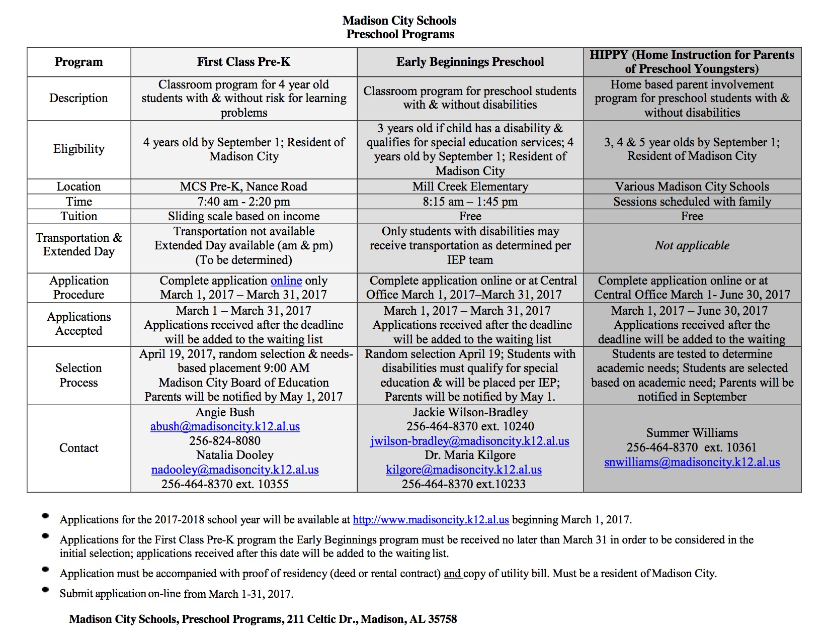 preschool curriculum programs pre k preschool city schools 255