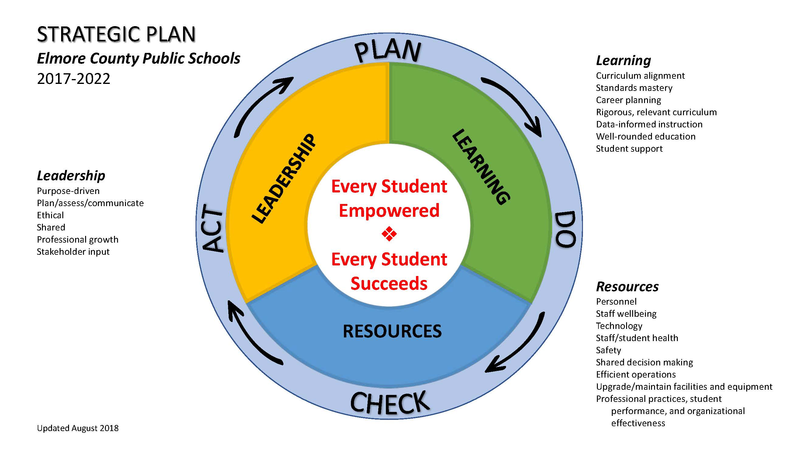Elmore County Montgomery Community College Academic Calendar Diagram You Every Student Succeeds
